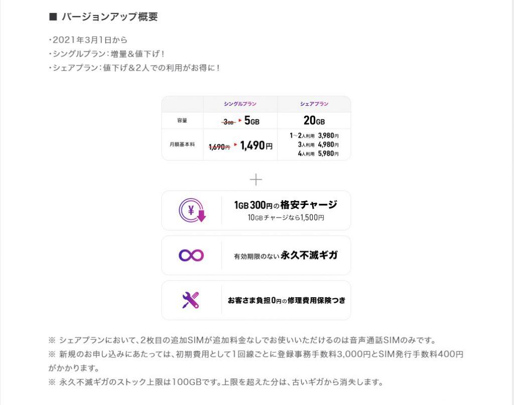 y.u mobile バージョンアップ概要